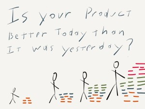betterproduct